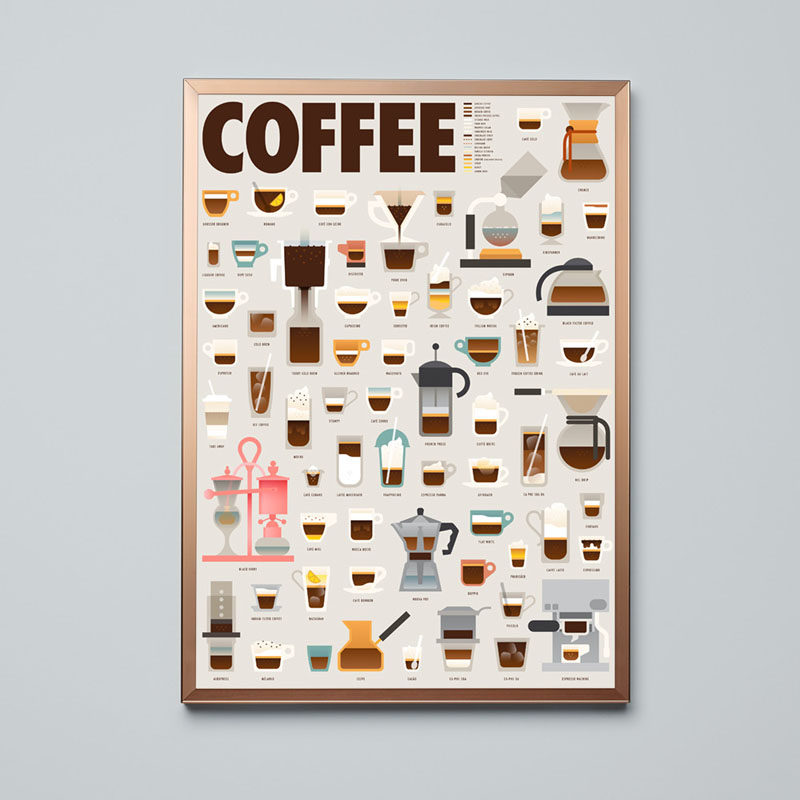 15 Coffee Posters To Hang Above Your Coffee Station //This poster will make you an expert on the topic of coffee, giving you the names of all the different types of coffee makers and espresso drinks out there.